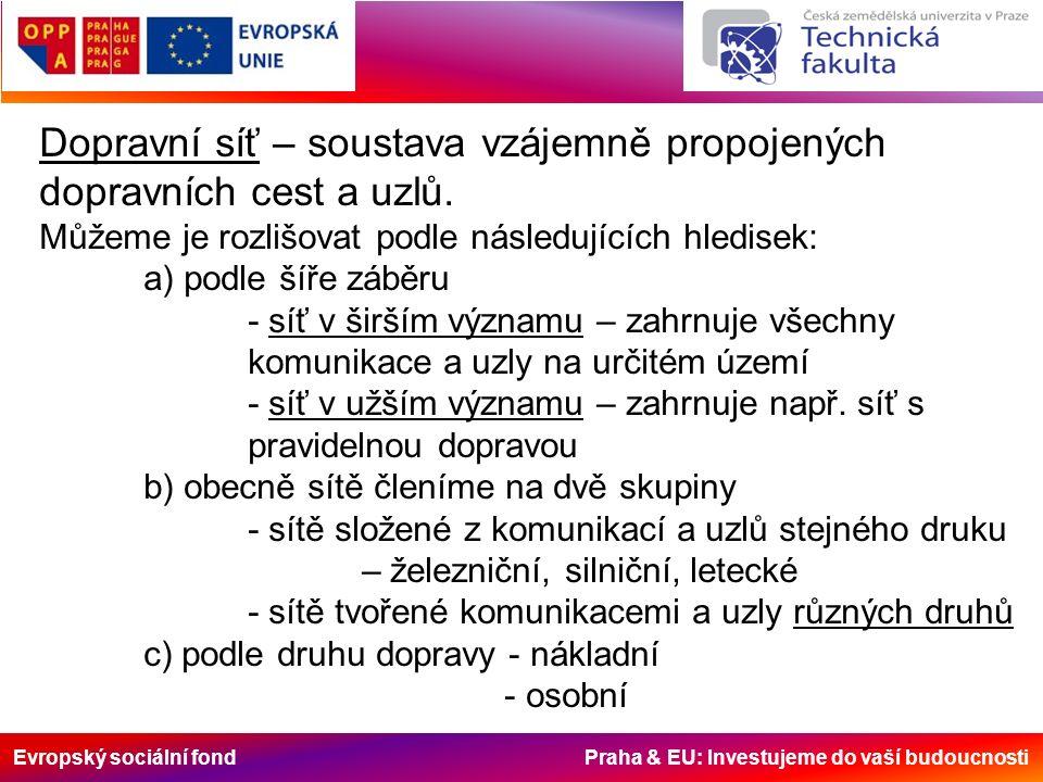 Evropský sociální fond Praha & EU: Investujeme do vaší budoucnosti Dopravní síť – soustava vzájemně propojených dopravních cest a uzlů. Můžeme je rozl