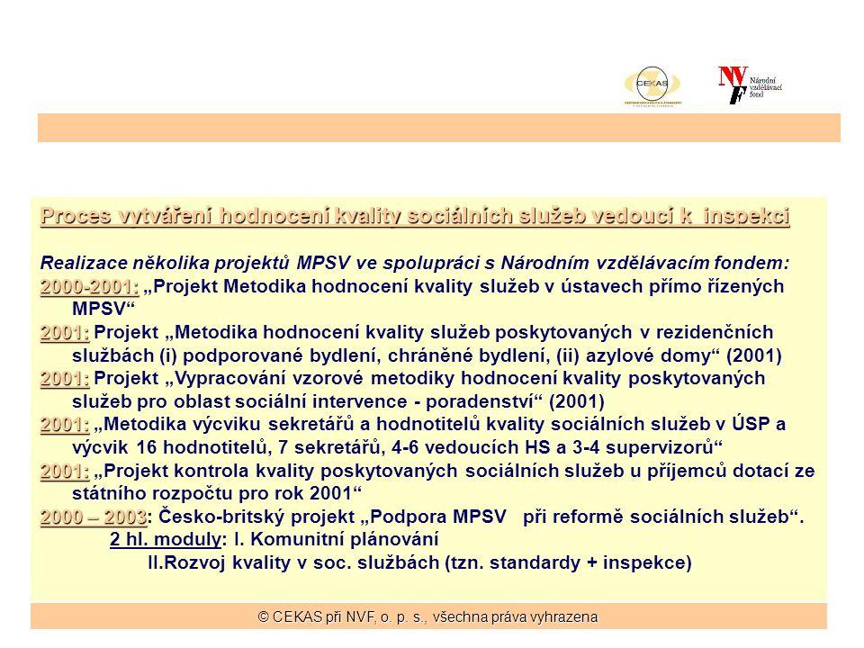 """Proces vytváření hodnocení kvality sociálních služeb vedoucí k inspekci Realizace několika projektů MPSV ve spolupráci s Národním vzdělávacím fondem: 2000-2001: 2000-2001: """"Projekt Metodika hodnocení kvality služeb v ústavech přímo řízených MPSV 2001: 2001: Projekt """"Metodika hodnocení kvality služeb poskytovaných v rezidenčních službách (i) podporované bydlení, chráněné bydlení, (ii) azylové domy (2001) 2001: 2001: Projekt """"Vypracování vzorové metodiky hodnocení kvality poskytovaných služeb pro oblast sociální intervence - poradenství (2001) 2001: 2001: """"Metodika výcviku sekretářů a hodnotitelů kvality sociálních služeb v ÚSP a výcvik 16 hodnotitelů, 7 sekretářů, 4-6 vedoucích HS a 3-4 supervizorů 2001: 2001: """"Projekt kontrola kvality poskytovaných sociálních služeb u příjemců dotací ze státního rozpočtu pro rok 2001 2000 – 2003 2000 – 2003: Česko-britský projekt """"Podpora MPSV při reformě sociálních služeb ."""