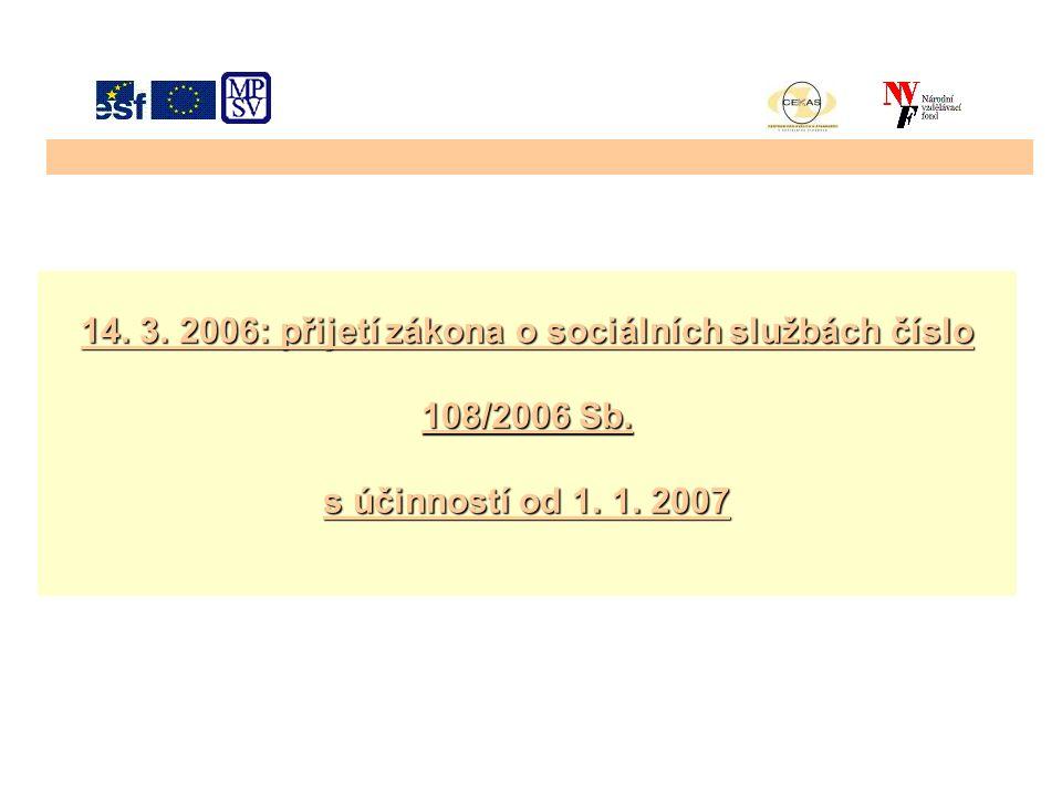 14. 3. 2006: přijetí zákona o sociálních službách číslo 108/2006 Sb. s účinností od 1. 1. 2007