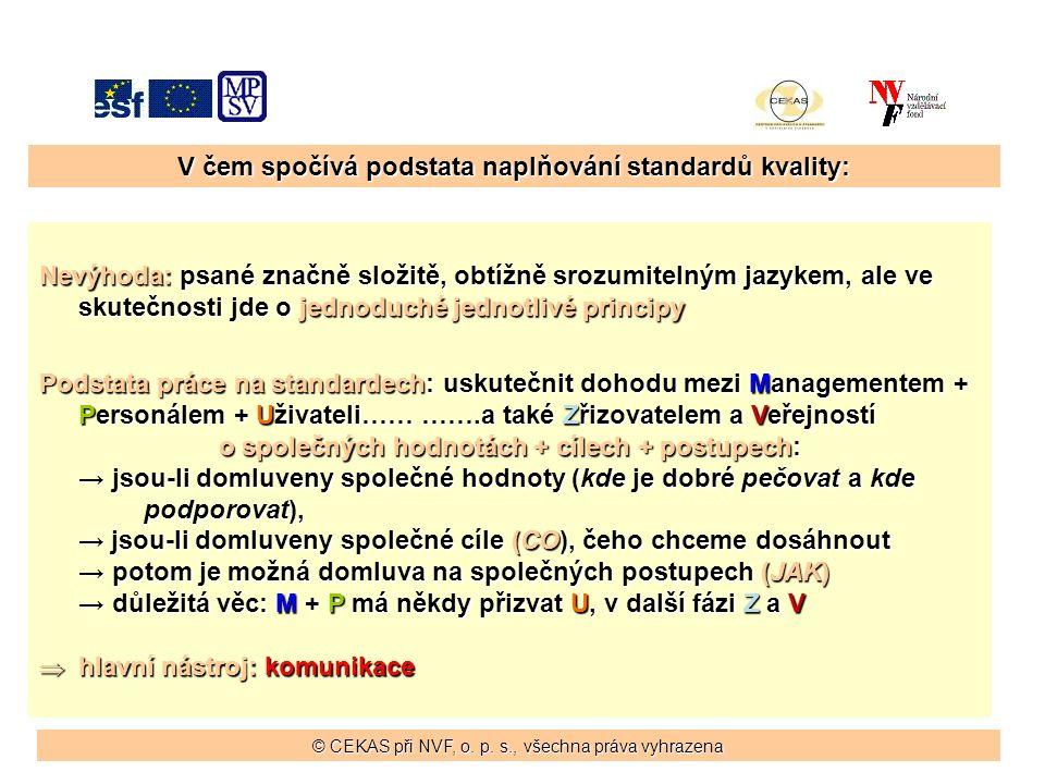 V čem spočívá podstata naplňování standardů kvality: Nevýhoda: psané značně složitě, obtížně srozumitelným jazykem, ale ve skutečnosti jde o jednoduché jednotlivé principy Podstata práce na standardech: uskutečnit dohodu mezi Managementem + Personálem + Uživateli…… …….a také Zřizovatelem a Veřejností o společných hodnotách + cílech + postupech: → jsou-li domluveny společné hodnoty (kde je dobré pečovat a kde podporovat), →jsou-li domluveny společné cíle (CO), čeho chceme dosáhnout → jsou-li domluveny společné cíle (CO), čeho chceme dosáhnout → potom je možná domluva na společných postupech (JAK) → důležitá věc: M + P má někdy přizvat U, v další fázi Z a V  hlavní nástroj: komunikace © CEKAS při NVF, o.