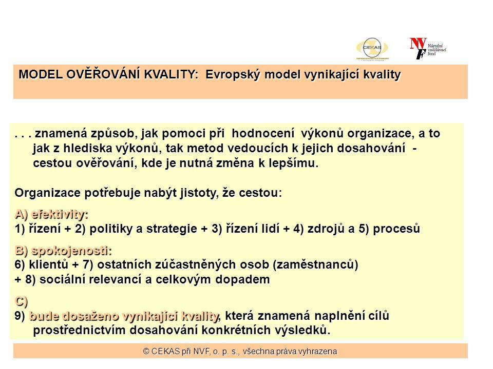 PRINCIPY KVALITY: (1) NEZÁVISLOST (2) AUTONOMIE (3) INTEGRACE © CEKAS při NVF, o.