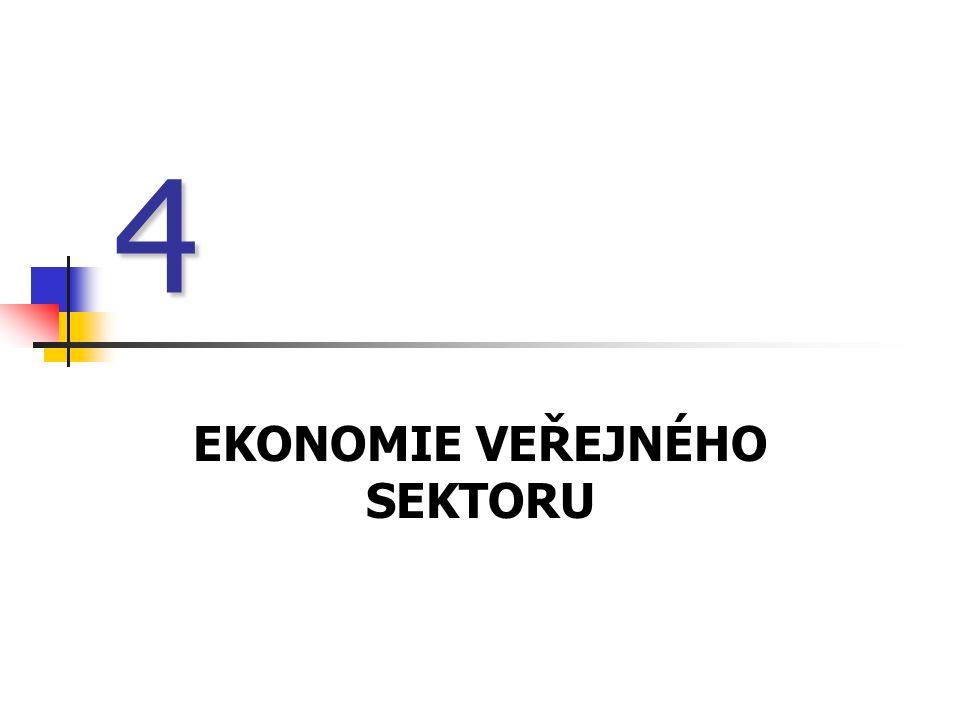 Základy ekonomie 201112 Černý pasažér Černý pasažér = osoba využívající prospěchu z nějakého statku, aniž by za to platila = příčina, proč soukromé trhy nemohou zabezpečovat veřejné statky