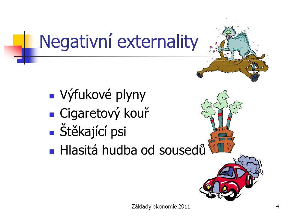 Základy ekonomie 20114 Negativní externality Výfukové plyny Cigaretový kouř Štěkající psi Hlasitá hudba od sousedů