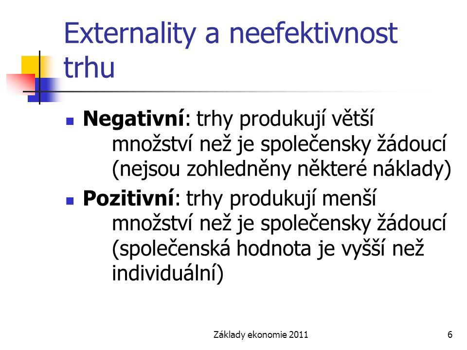 Základy ekonomie 20116 Externality a neefektivnost trhu Negativní: trhy produkují větší množství než je společensky žádoucí (nejsou zohledněny některé náklady) Pozitivní: trhy produkují menší množství než je společensky žádoucí (společenská hodnota je vyšší než individuální)