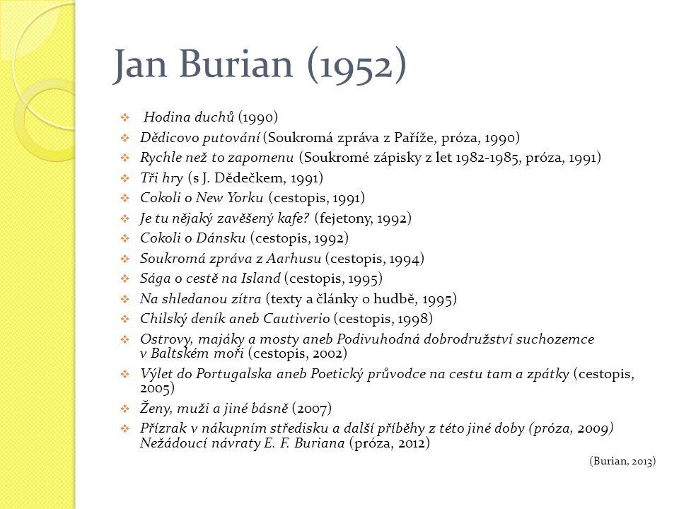 Jan Burian (1952)  Hodina duchů (1990)  Dědicovo putování (Soukromá zpráva z Paříže, próza, 1990)  Rychle než to zapomenu (Soukromé zápisky z let 1982-1985, próza, 1991)  Tři hry (s J.