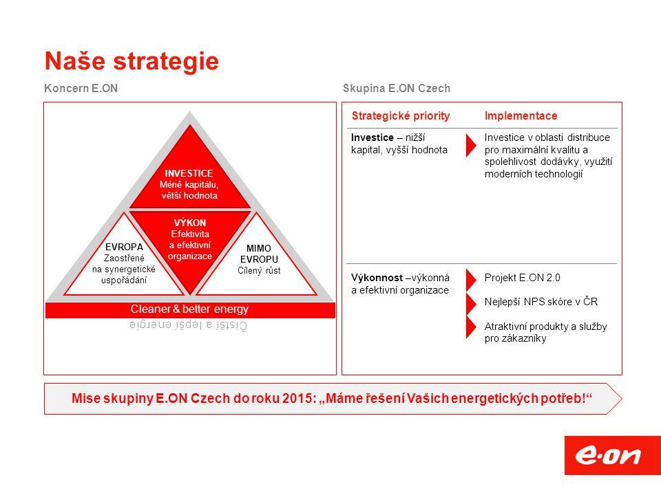 """Naše strategie Strategické priorityImplementace Investice – nižší kapital, vyšší hodnota Investice v oblasti distribuce pro maximální kvalitu a spolehlivost dodávky, využití moderních technologií Výkonnost –výkonná a efektivní organizace Projekt E.ON 2.0 Nejlepší NPS skóre v ČR Atraktivní produkty a služby pro zákazníky EVROPA Zaostřené na synergetické uspořádání MIMO EVROPU Cílený růst VÝKON Efektivita a efektivní organizace Cleaner & better energy INVESTICE Méně kapitálu, větší hodnota Mise skupiny E.ON Czech do roku 2015: """"Máme řešení Vašich energetických potřeb! Koncern E.ONSkupina E.ON Czech Čistší a lepší energie"""