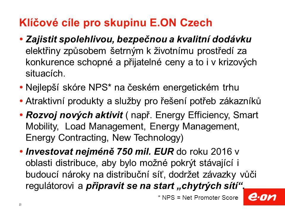 20 Klíčové cíle pro skupinu E.ON Czech  Zajistit spolehlivou, bezpečnou a kvalitní dodávku elektřiny způsobem šetrným k životnímu prostředí za konkurence schopné a přijatelné ceny a to i v krizových situacích.