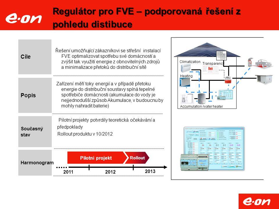 Regulátor pro FVE – podporovaná řešení z pohledu distibuce Harmonogram Cíle Současný stav Popis 2011 Pilotní projekt Rollout 2012 2013 Accumulation /water heater Transparency Climatization Heating Zařízení měří toky energií a v případě přetoku energie do distribuční soustavy spíná tepelné spotřebiče domácnosti (akumulace do vody je nejjednodušší způsob Akumulace, v budoucnu by mohly nahradit baterie) Řešení umožňující zákazníkovi se střešní instalací FVE optimalizovat spotřebu své domácností a zvýšit tak využití energie z obnovitelných zdrojů a minimalizace přetoků do distribuční sítě Pilotní projekty potvrdily teoretická očekávání a předpoklady Rollout produktu v 10/2012