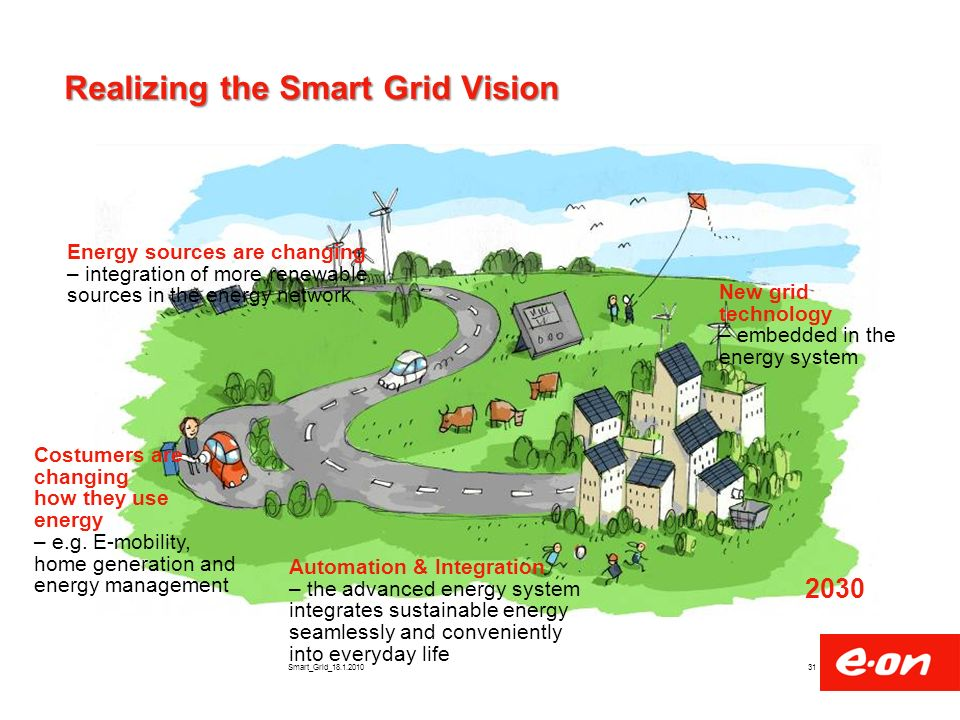 31Smart_Grid_18.1.2010 Realizing the Smart Grid Vision Costumers are changing how they use energy – e.g.
