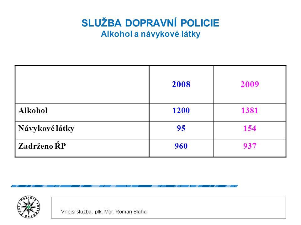 SLUŽBA DOPRAVNÍ POLICIE Alkohol a návykové látky 20082009 Alkohol12001381 Návykové látky95154 Zadrženo ŘP960937 Vnější služba, plk.