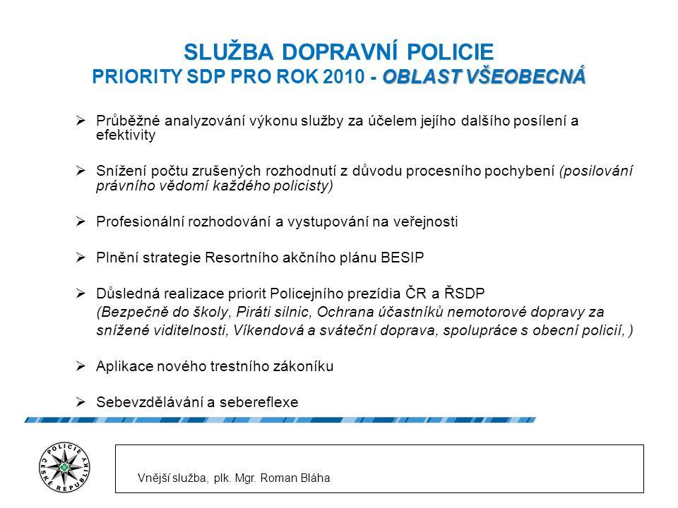 OBLAST VŠEOBECNÁ SLUŽBA DOPRAVNÍ POLICIE PRIORITY SDP PRO ROK 2010 - OBLAST VŠEOBECNÁ  Průběžné analyzování výkonu služby za účelem jejího dalšího posílení a efektivity  Snížení počtu zrušených rozhodnutí z důvodu procesního pochybení (posilování právního vědomí každého policisty)  Profesionální rozhodování a vystupování na veřejnosti  Plnění strategie Resortního akčního plánu BESIP  Důsledná realizace priorit Policejního prezídia ČR a ŘSDP (Bezpečně do školy, Piráti silnic, Ochrana účastníků nemotorové dopravy za snížené viditelnosti, Víkendová a sváteční doprava, spolupráce s obecní policií, )  Aplikace nového trestního zákoníku  Sebevzdělávání a sebereflexe Vnější služba, plk.