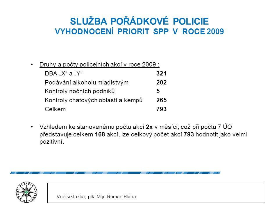 """SLUŽBA POŘÁDKOVÉ POLICIE VYHODNOCENÍ PRIORIT SPP V ROCE 2009 Druhy a počty policejních akcí v roce 2009 : DBA """"X a """"Y 321 Podávání alkoholu mladistvým202 Kontroly nočních podniků5 Kontroly chatových oblastí a kempů265 Celkem793 Vzhledem ke stanovenému počtu akcí 2x v měsíci, což při počtu 7 ÚO představuje celkem 168 akcí, lze celkový počet akcí 793 hodnotit jako velmi pozitivní."""
