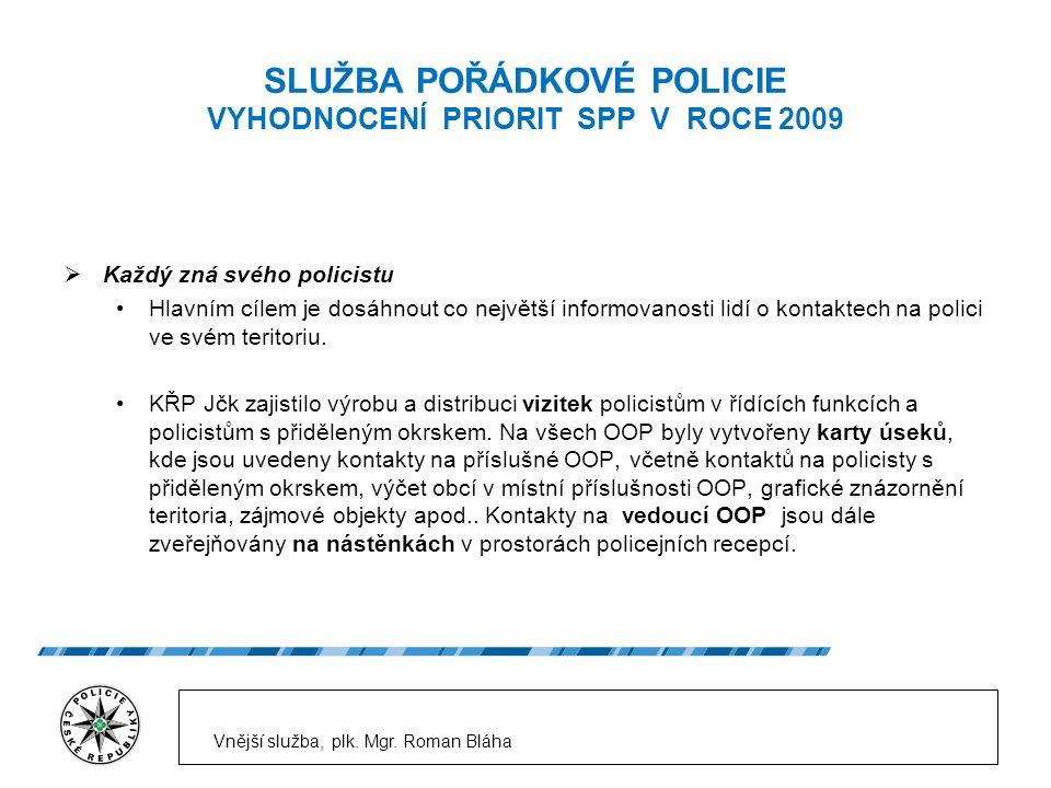 SLUŽBA POŘÁDKOVÉ POLICIE VYHODNOCENÍ PRIORIT SPP V ROCE 2009  Každý zná svého policistu Hlavním cílem je dosáhnout co největší informovanosti lidí o kontaktech na polici ve svém teritoriu.