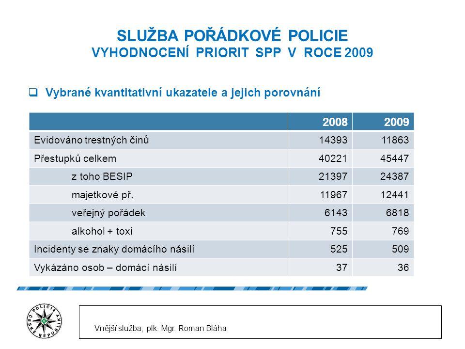 SLUŽBA POŘÁDKOVÉ POLICIE VYHODNOCENÍ PRIORIT SPP V ROCE 2009  Vybrané kvantitativní ukazatele a jejich porovnání Vnější služba, plk.