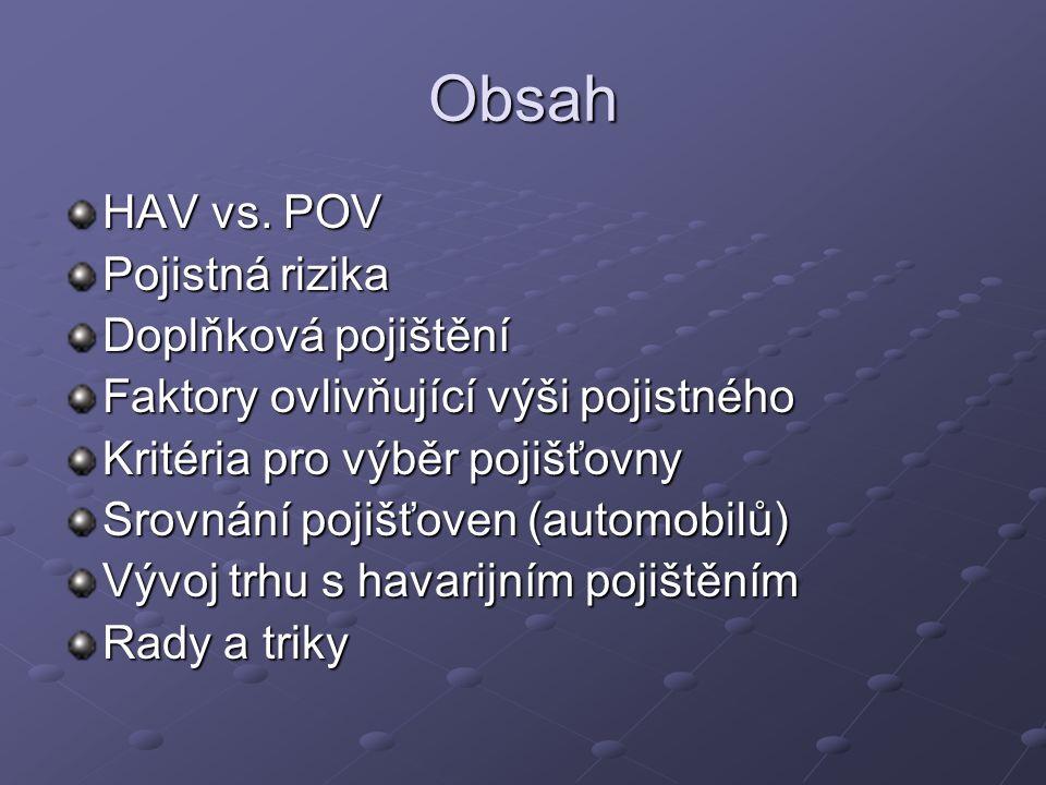 Obsah HAV vs.