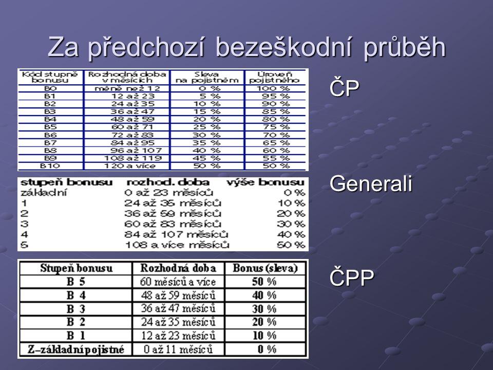 Za předchozí bezeškodní průběh ČP Generali ČPP