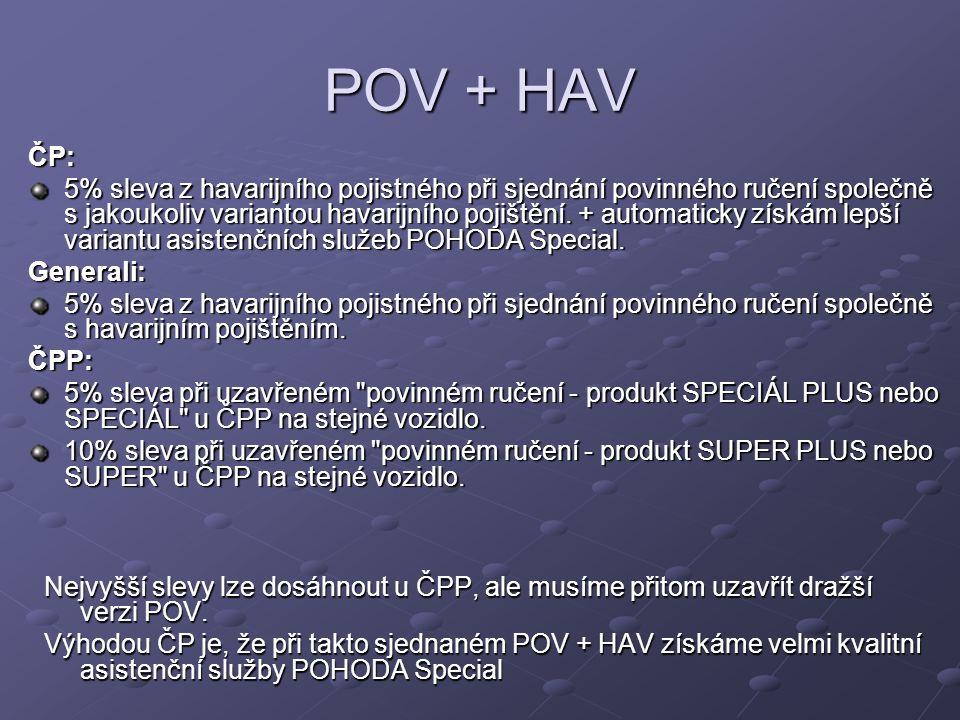 POV + HAV ČP: 5% sleva z havarijního pojistného při sjednání povinného ručení společně s jakoukoliv variantou havarijního pojištění.