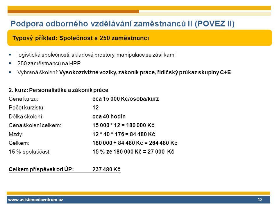 www.asistencnicentrum.cz 12 Podpora odborného vzdělávání zaměstnanců II (POVEZ II) Typový příklad: Společnost s 250 zaměstnanci  logistická společnosti, skladové prostory, manipulace se zásilkami  250 zaměstnanců na HPP  Vybraná školení: Vysokozdvižné vozíky, zákoník práce, řidičský průkaz skupiny C+E 2.