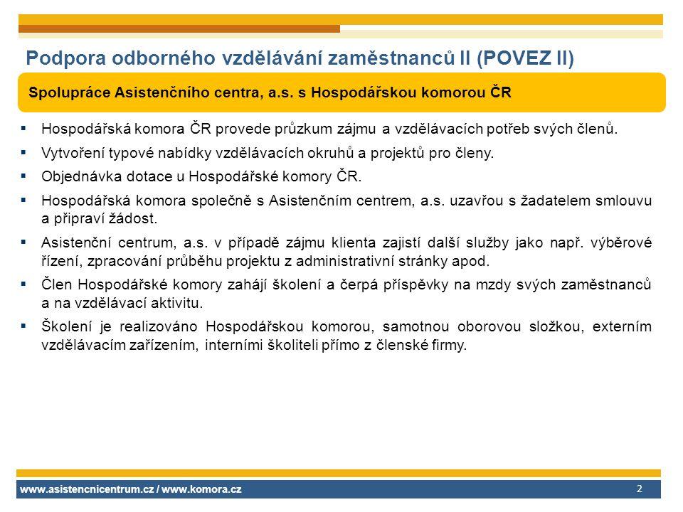 www.asistencnicentrum.cz / www.komora.cz 2 Podpora odborného vzdělávání zaměstnanců II (POVEZ II) Spolupráce Asistenčního centra, a.s.