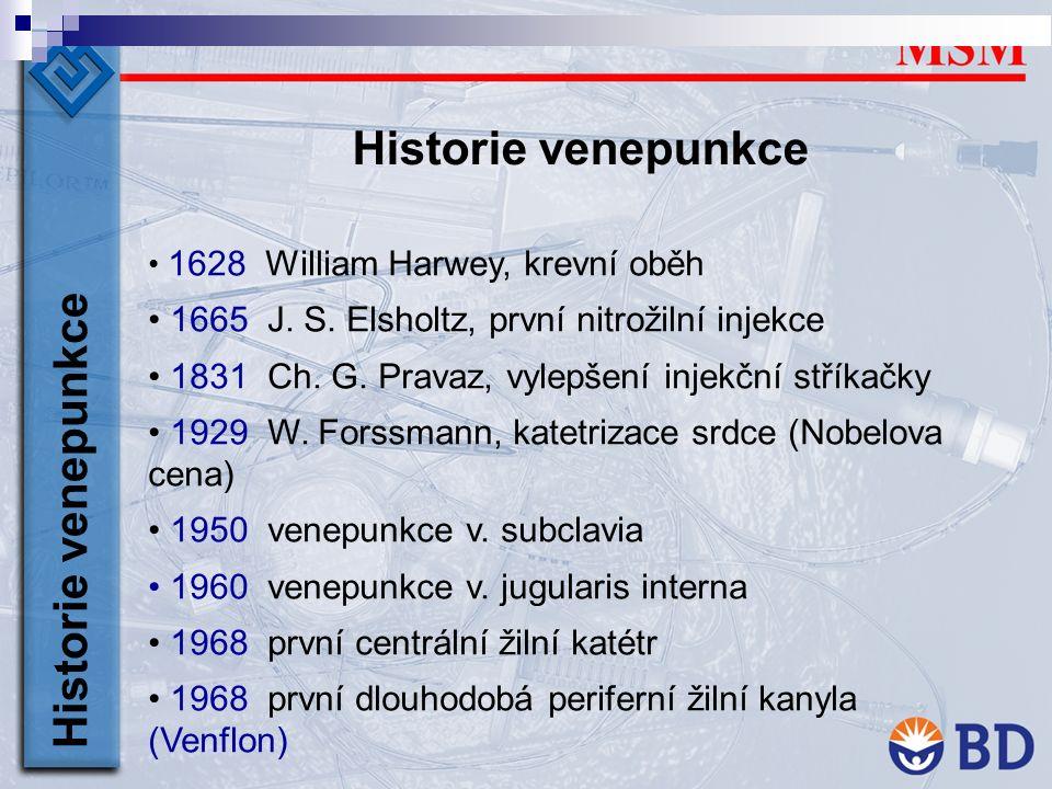 Historie venepunkce 1628 William Harwey, krevní oběh 1665 J. S. Elsholtz, první nitrožilní injekce 1831 Ch. G. Pravaz, vylepšení injekční stříkačky 19
