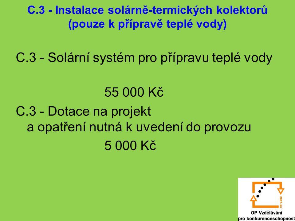 C.3 - Instalace solárně-termických kolektorů (pouze k přípravě teplé vody) C.3 - Solární systém pro přípravu teplé vody 55 000 Kč C.3 - Dotace na projekt a opatření nutná k uvedení do provozu 5 000 Kč