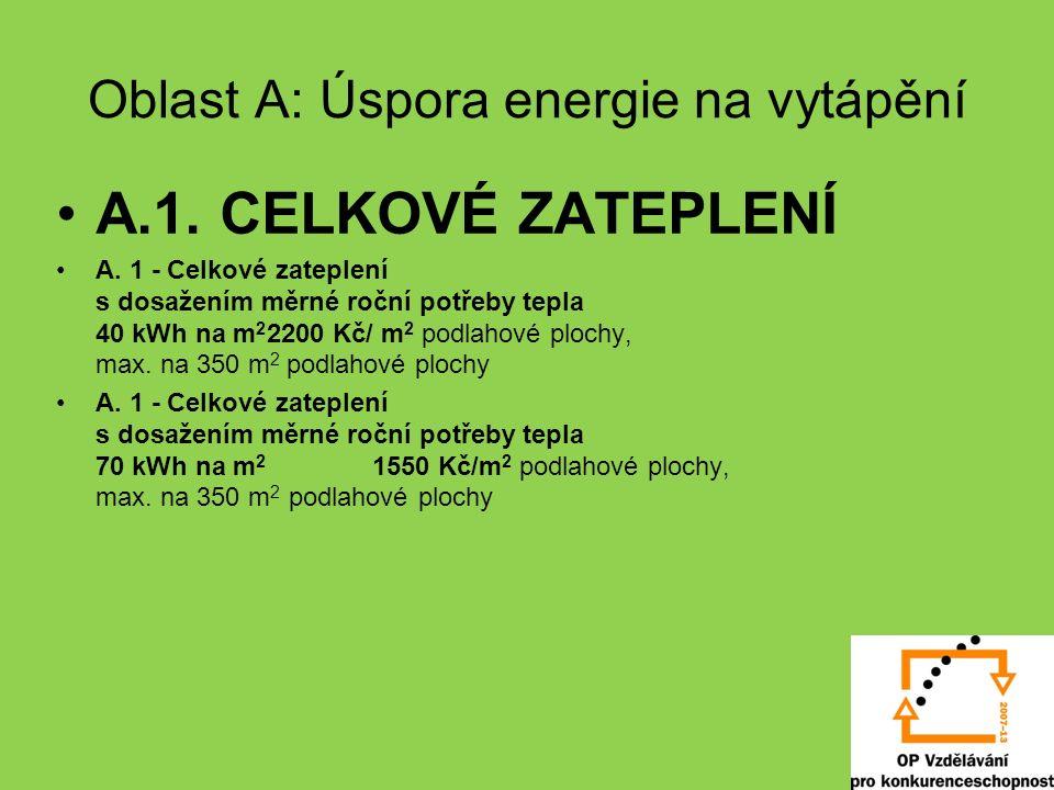 Oblast A: Úspora energie na vytápění A.1.CELKOVÉ ZATEPLENÍ A.