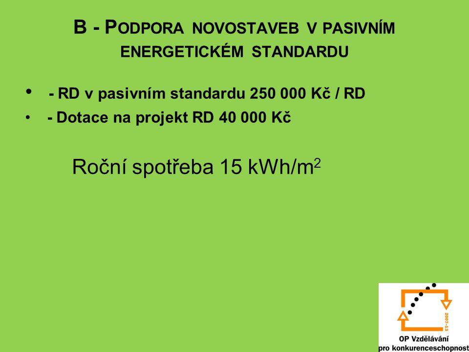 B - P ODPORA NOVOSTAVEB V PASIVNÍM ENERGETICKÉM STANDARDU - RD v pasivním standardu 250 000 Kč / RD - Dotace na projekt RD 40 000 Kč Roční spotřeba 15 kWh/m 2