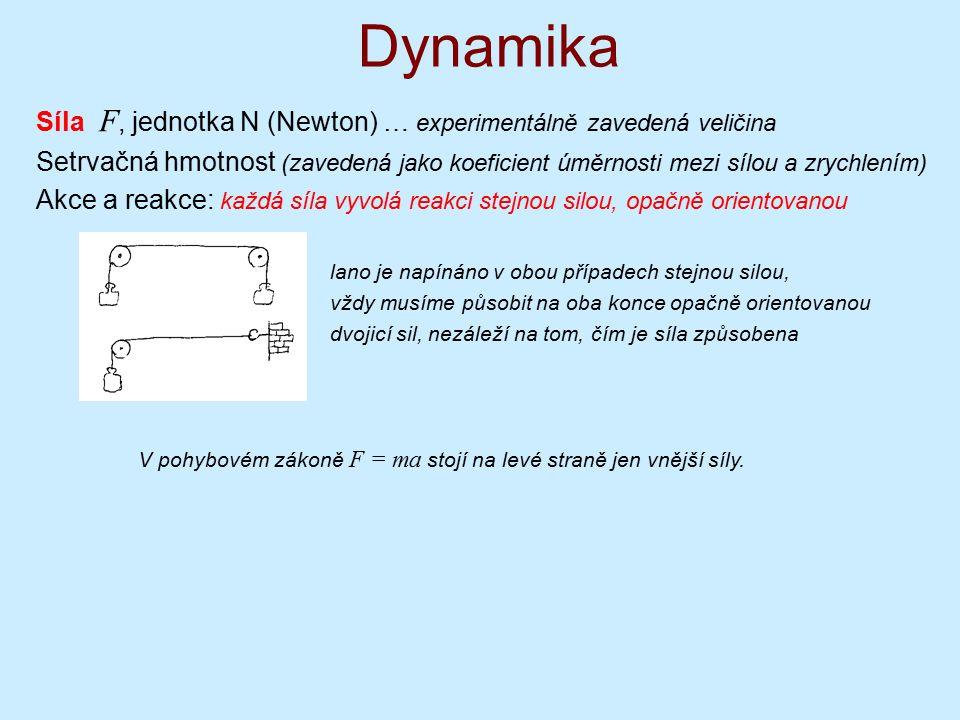 Dynamika Síla F, jednotka N (Newton) … experimentálně zavedená veličina Setrvačná hmotnost (zavedená jako koeficient úměrnosti mezi sílou a zrychlením) Akce a reakce: každá síla vyvolá reakci stejnou silou, opačně orientovanou lano je napínáno v obou případech stejnou silou, vždy musíme působit na oba konce opačně orientovanou dvojicí sil, nezáleží na tom, čím je síla způsobena V pohybovém zákoně F = ma stojí na levé straně jen vnější síly.