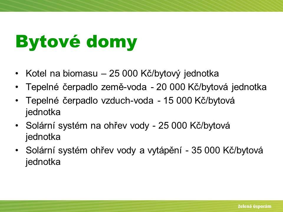 Bytové domy Kotel na biomasu – 25 000 Kč/bytový jednotka Tepelné čerpadlo země-voda - 20 000 Kč/bytová jednotka Tepelné čerpadlo vzduch-voda - 15 000