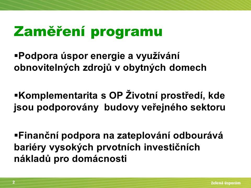 Zaměření programu  Podpora úspor energie a využívání obnovitelných zdrojů v obytných domech  Komplementarita s OP Životní prostředí, kde jsou podpor
