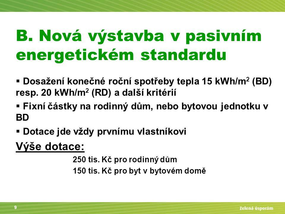B. Nová výstavba v pasivním energetickém standardu  Dosažení konečné roční spotřeby tepla 15 kWh/m 2 (BD) resp. 20 kWh/m 2 (RD) a další kritérií  Fi