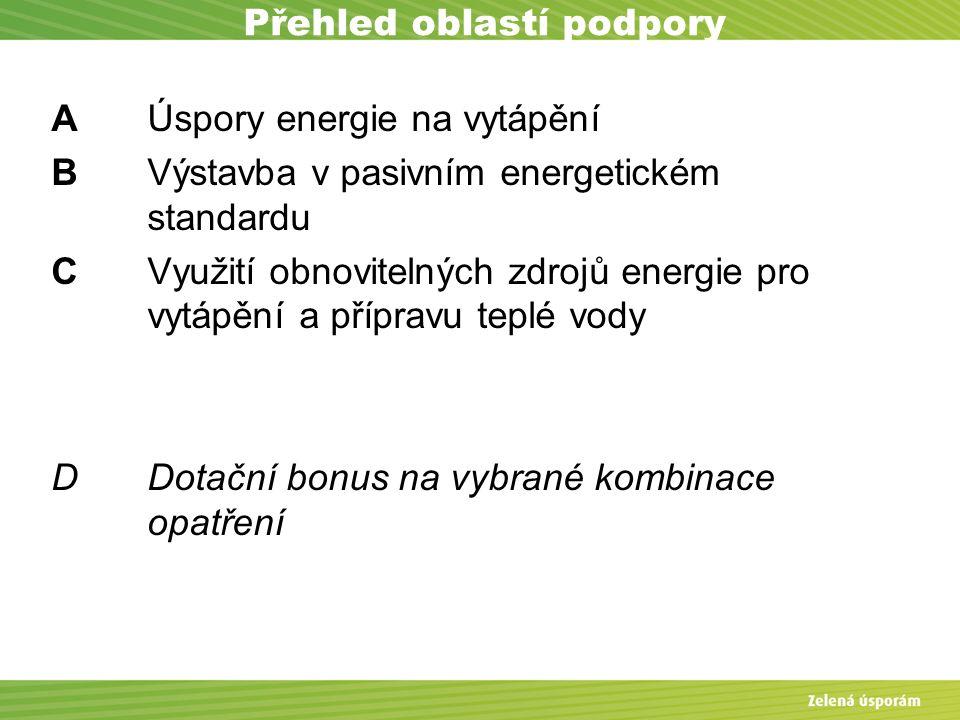 Přehled oblastí podpory AÚspory energie na vytápění BVýstavba v pasivním energetickém standardu CVyužití obnovitelných zdrojů energie pro vytápění a p