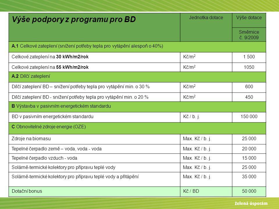 Výše podpory z programu pro BD Jednotka dotaceVýše dotace Směrnice č. 9/2009 A.1 Celkové zateplení (snížení potřeby tepla pro vytápění alespoň o 40%)