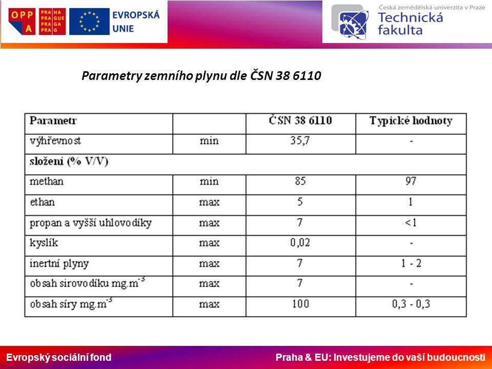 Evropský sociální fond Praha & EU: Investujeme do vaší budoucnosti Parametry zemního plynu dle ČSN 38 6110