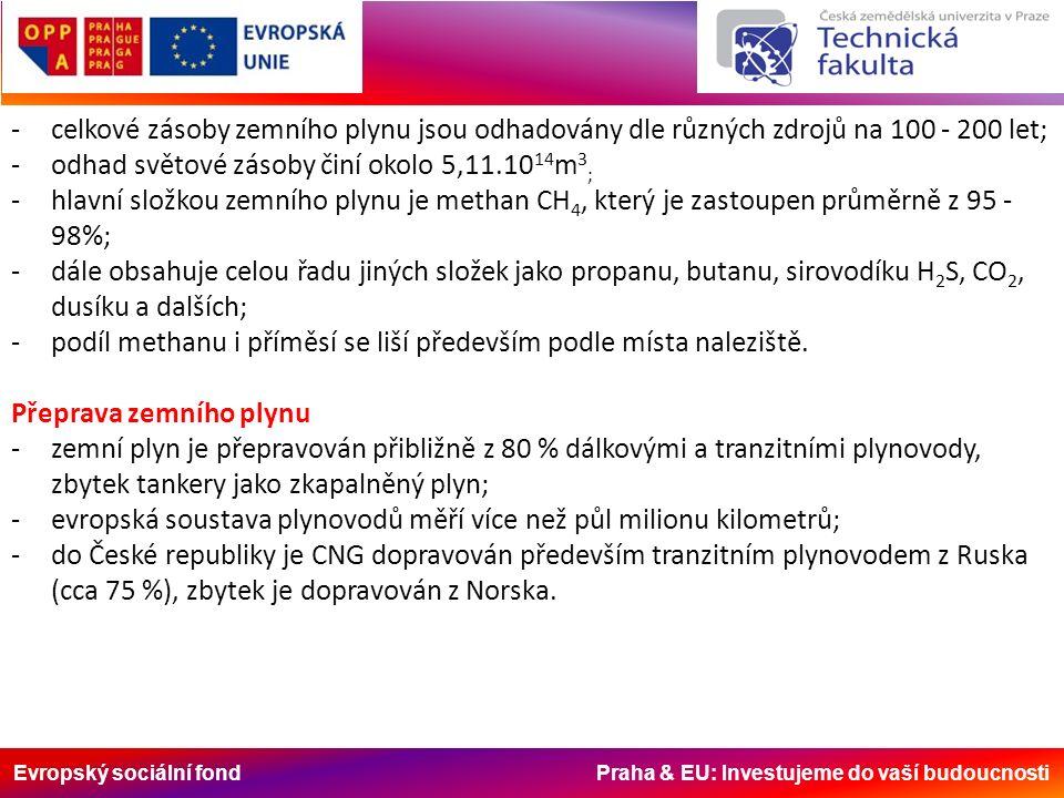 Evropský sociální fond Praha & EU: Investujeme do vaší budoucnosti -celkové zásoby zemního plynu jsou odhadovány dle různých zdrojů na 100 - 200 let; -odhad světové zásoby činí okolo 5,11.10 14 m 3 ; -hlavní složkou zemního plynu je methan CH 4, který je zastoupen průměrně z 95 - 98%; -dále obsahuje celou řadu jiných složek jako propanu, butanu, sirovodíku H 2 S, CO 2, dusíku a dalších; -podíl methanu i příměsí se liší především podle místa naleziště.