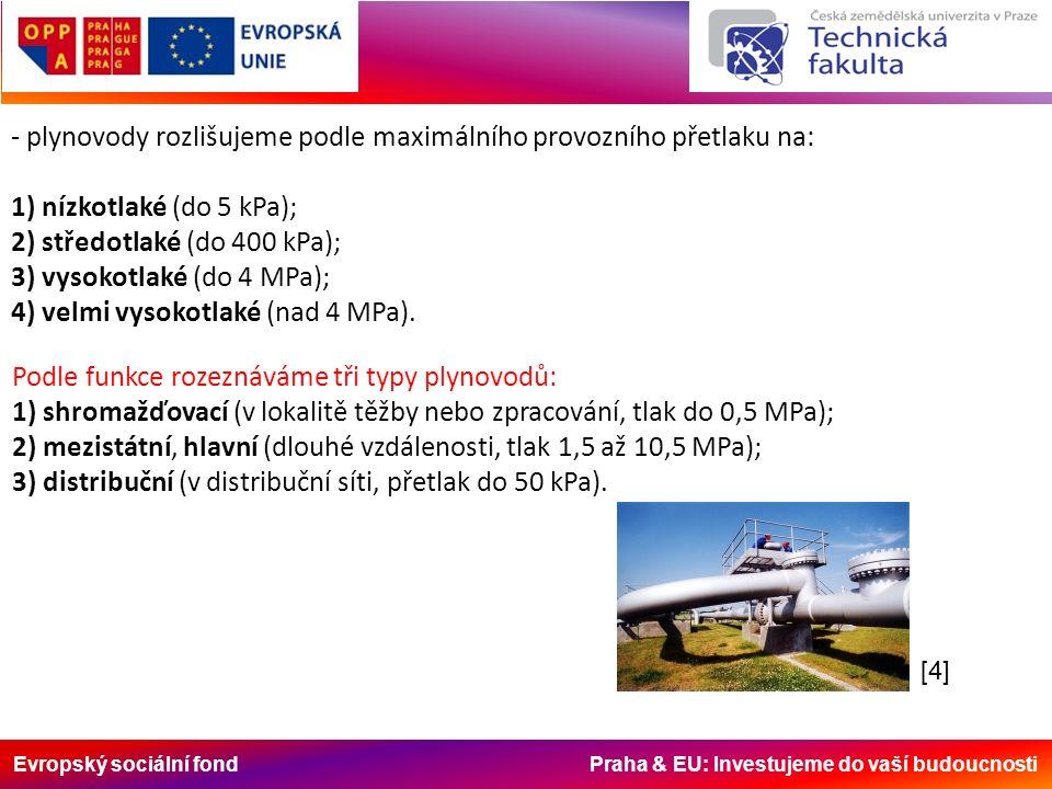 Evropský sociální fond Praha & EU: Investujeme do vaší budoucnosti - plynovody rozlišujeme podle maximálního provozního přetlaku na: 1) nízkotlaké (do 5 kPa); 2) středotlaké (do 400 kPa); 3) vysokotlaké (do 4 MPa); 4) velmi vysokotlaké (nad 4 MPa).