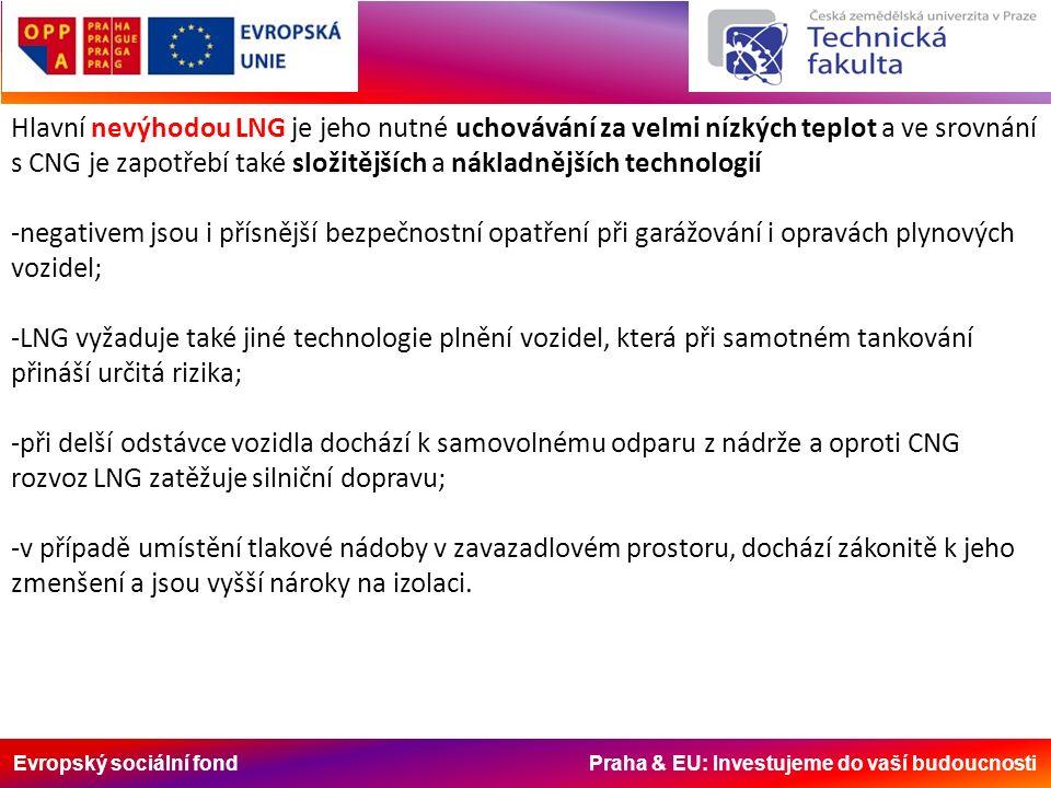 Evropský sociální fond Praha & EU: Investujeme do vaší budoucnosti Hlavní nevýhodou LNG je jeho nutné uchovávání za velmi nízkých teplot a ve srovnání s CNG je zapotřebí také složitějších a nákladnějších technologií -negativem jsou i přísnější bezpečnostní opatření při garážování i opravách plynových vozidel; -LNG vyžaduje také jiné technologie plnění vozidel, která při samotném tankování přináší určitá rizika; -při delší odstávce vozidla dochází k samovolnému odparu z nádrže a oproti CNG rozvoz LNG zatěžuje silniční dopravu; -v případě umístění tlakové nádoby v zavazadlovém prostoru, dochází zákonitě k jeho zmenšení a jsou vyšší nároky na izolaci.