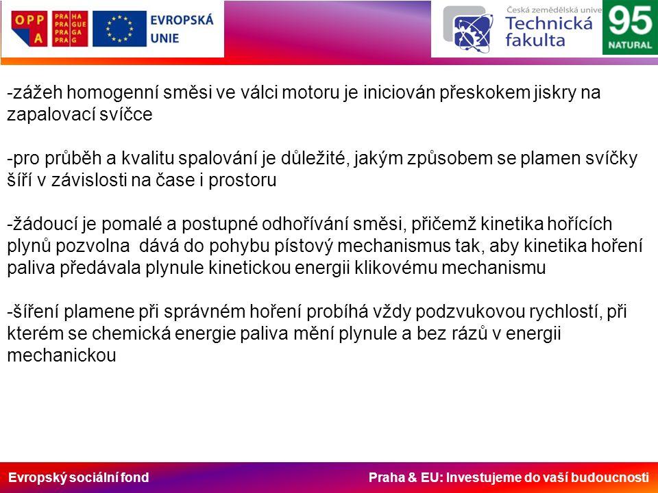 Evropský sociální fond Praha & EU: Investujeme do vaší budoucnosti -zážeh homogenní směsi ve válci motoru je iniciován přeskokem jiskry na zapalovací svíčce -pro průběh a kvalitu spalování je důležité, jakým způsobem se plamen svíčky šíří v závislosti na čase i prostoru -žádoucí je pomalé a postupné odhořívání směsi, přičemž kinetika hořících plynů pozvolna dává do pohybu pístový mechanismus tak, aby kinetika hoření paliva předávala plynule kinetickou energii klikovému mechanismu -šíření plamene při správném hoření probíhá vždy podzvukovou rychlostí, při kterém se chemická energie paliva mění plynule a bez rázů v energii mechanickou