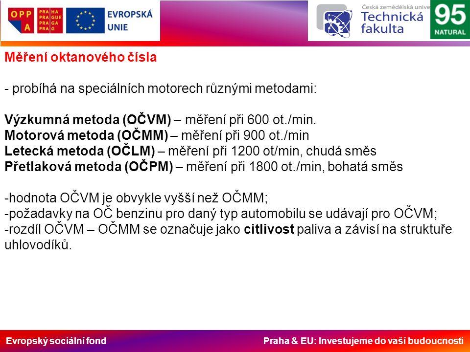 Evropský sociální fond Praha & EU: Investujeme do vaší budoucnosti Měření oktanového čísla - probíhá na speciálních motorech různými metodami: Výzkumná metoda (OČVM) – měření při 600 ot./min.