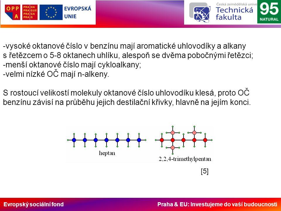 Evropský sociální fond Praha & EU: Investujeme do vaší budoucnosti -vysoké oktanové číslo v benzínu mají aromatické uhlovodíky a alkany s řetězcem o 5-8 oktanech uhlíku, alespoň se dvěma pobočnými řetězci; -menší oktanové číslo mají cykloalkany; -velmi nízké OČ mají n-alkeny.