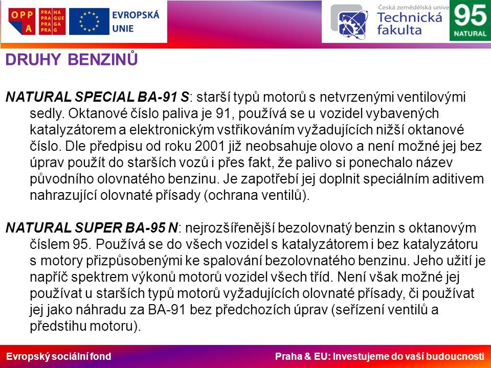 Evropský sociální fond Praha & EU: Investujeme do vaší budoucnosti DRUHY BENZINŮ NATURAL SPECIAL BA-91 S: starší typů motorů s netvrzenými ventilovými sedly.