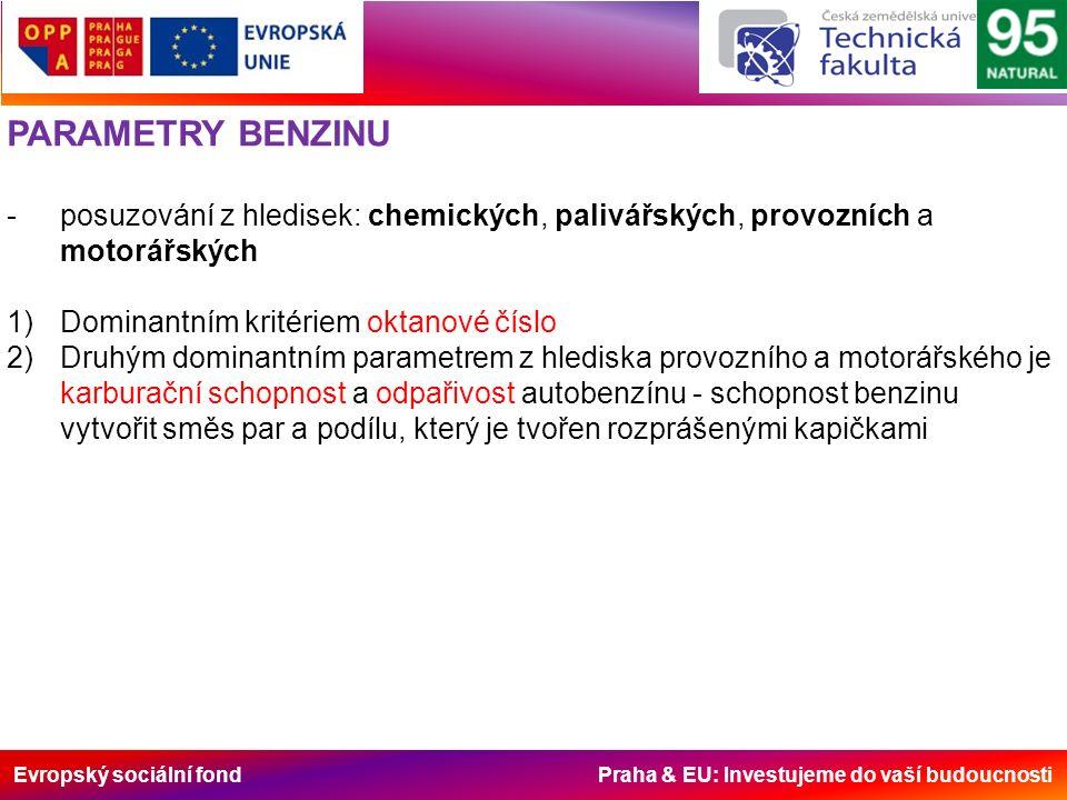 Evropský sociální fond Praha & EU: Investujeme do vaší budoucnosti PARAMETRY BENZINU -posuzování z hledisek: chemických, palivářských, provozních a motorářských 1)Dominantním kritériem oktanové číslo 2)Druhým dominantním parametrem z hlediska provozního a motorářského je karburační schopnost a odpařivost autobenzínu - schopnost benzinu vytvořit směs par a podílu, který je tvořen rozprášenými kapičkami