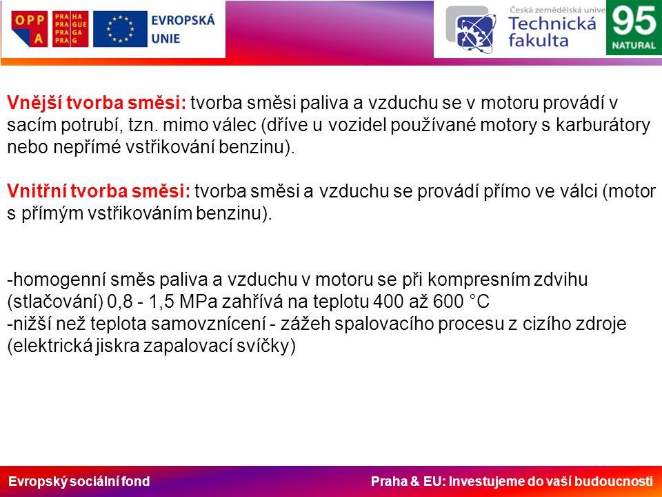 Evropský sociální fond Praha & EU: Investujeme do vaší budoucnosti Vnější tvorba směsi: tvorba směsi paliva a vzduchu se v motoru provádí v sacím potrubí, tzn.