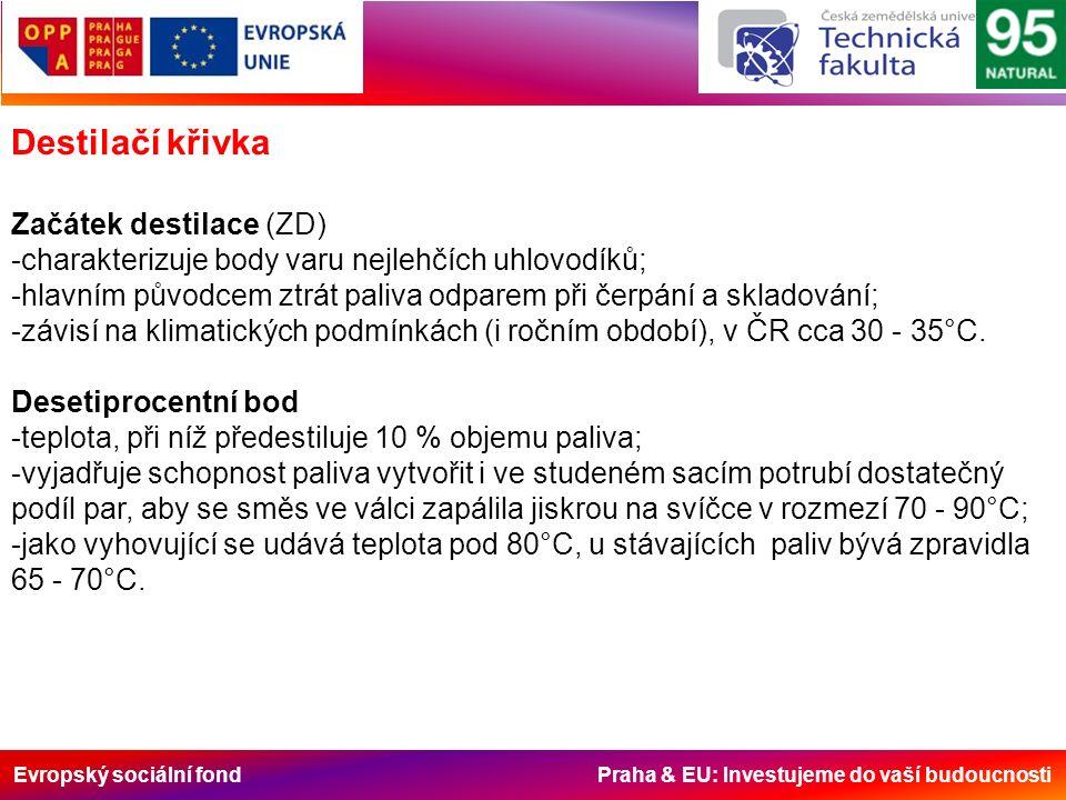 Evropský sociální fond Praha & EU: Investujeme do vaší budoucnosti Destilačí křivka Začátek destilace (ZD) -charakterizuje body varu nejlehčích uhlovodíků; -hlavním původcem ztrát paliva odparem při čerpání a skladování; -závisí na klimatických podmínkách (i ročním období), v ČR cca 30 - 35°C.
