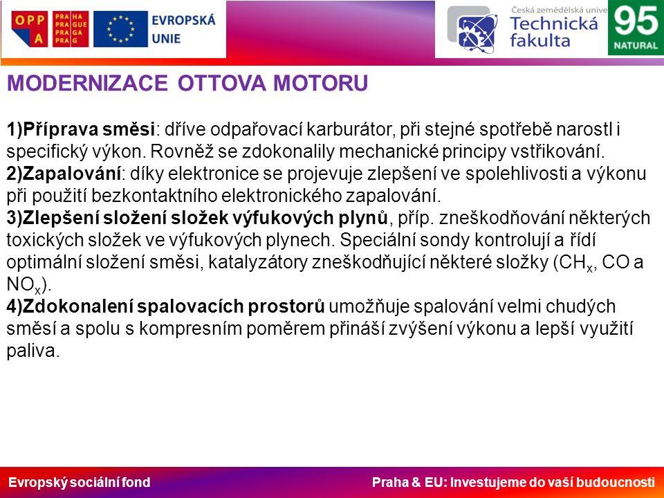 Evropský sociální fond Praha & EU: Investujeme do vaší budoucnosti MODERNIZACE OTTOVA MOTORU 1)Příprava směsi: dříve odpařovací karburátor, při stejné spotřebě narostl i specifický výkon.