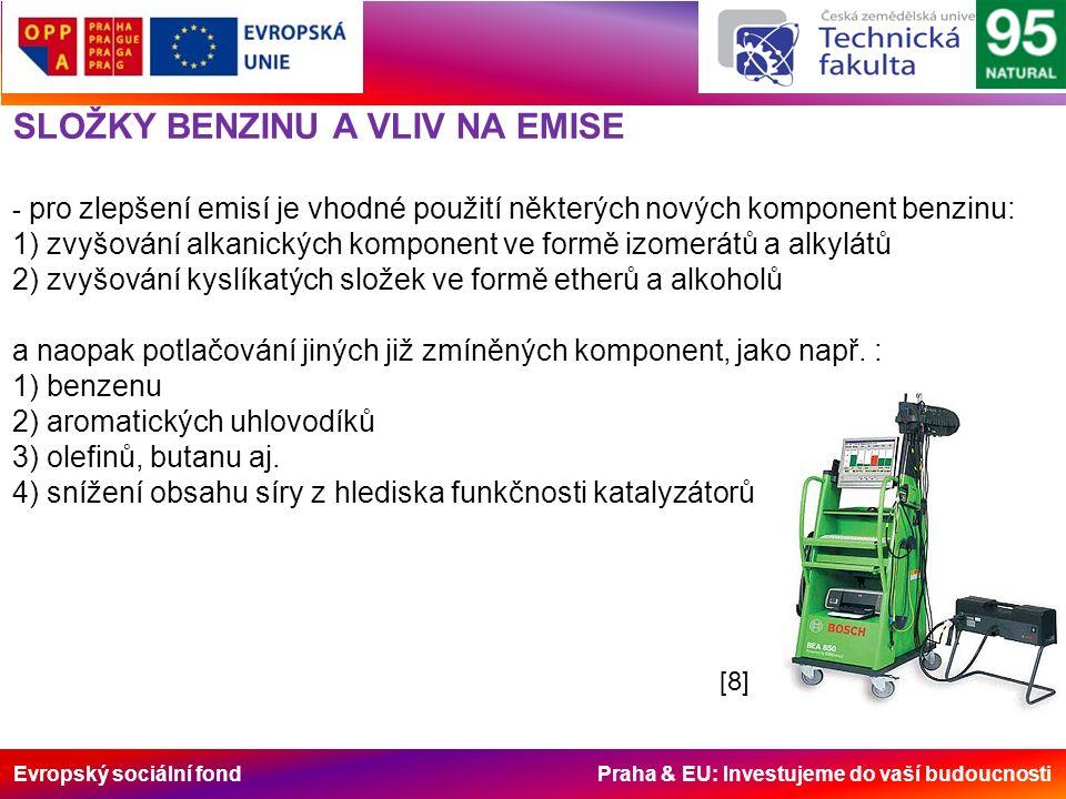 Evropský sociální fond Praha & EU: Investujeme do vaší budoucnosti SLOŽKY BENZINU A VLIV NA EMISE - pro zlepšení emisí je vhodné použití některých nových komponent benzinu: 1) zvyšování alkanických komponent ve formě izomerátů a alkylátů 2) zvyšování kyslíkatých složek ve formě etherů a alkoholů a naopak potlačování jiných již zmíněných komponent, jako např.