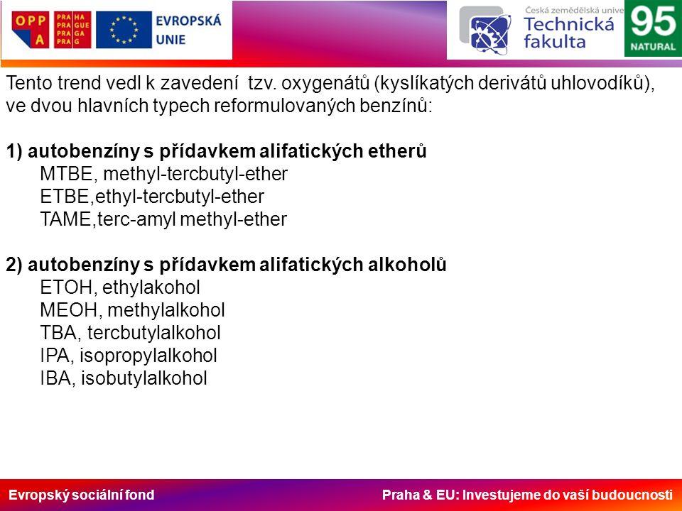Evropský sociální fond Praha & EU: Investujeme do vaší budoucnosti Tento trend vedl k zavedení tzv.
