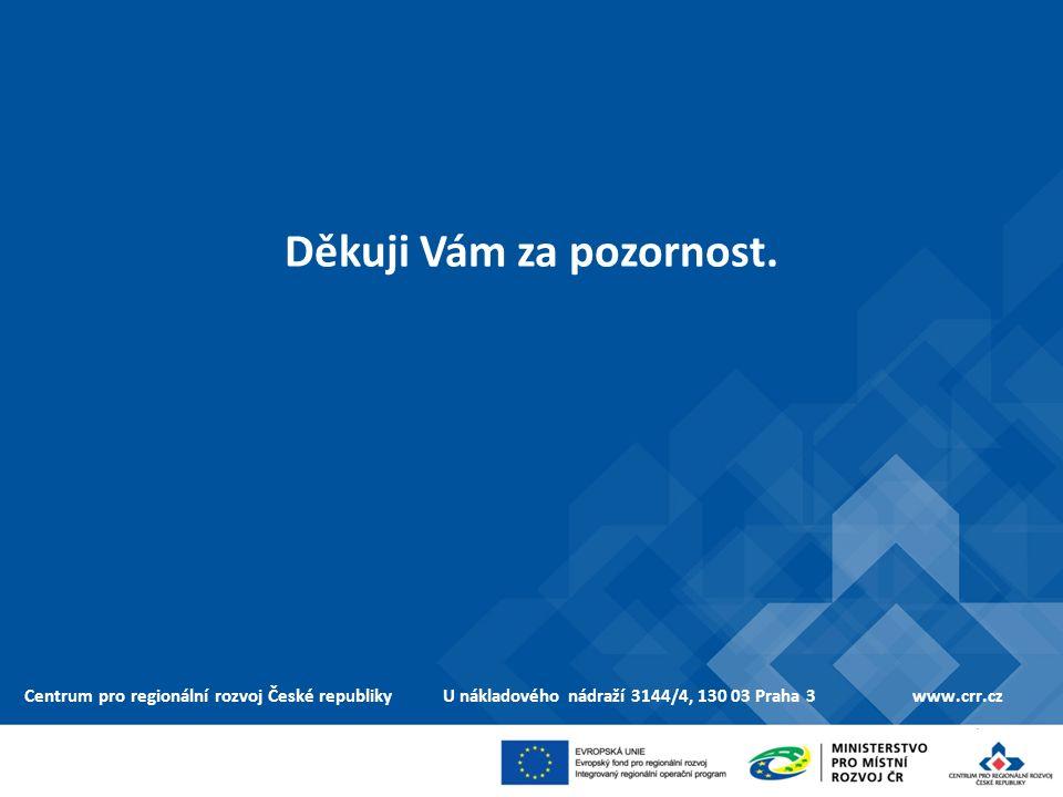 Centrum pro regionální rozvoj České republiky U nákladového nádraží 3144/4, 130 03 Praha 3 www.crr.cz Děkuji Vám za pozornost.