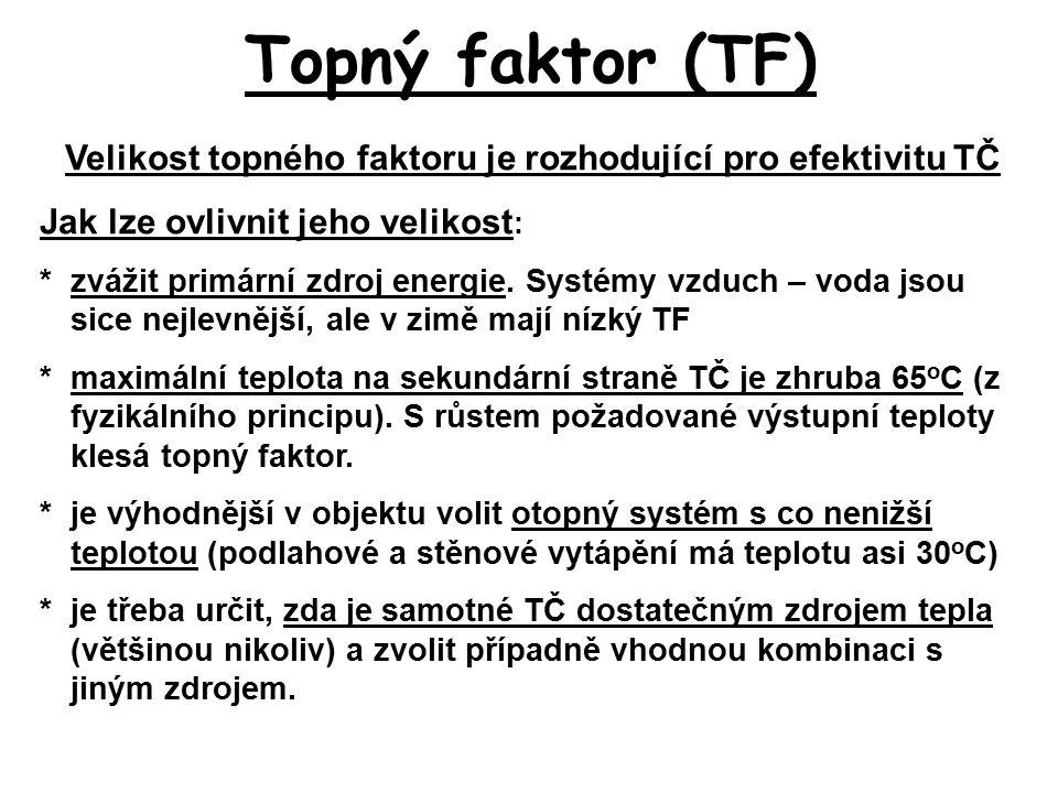 Topný faktor (TF) Velikost topného faktoru je rozhodující pro efektivitu TČ Jak lze ovlivnit jeho velikost : *zvážit primární zdroj energie.