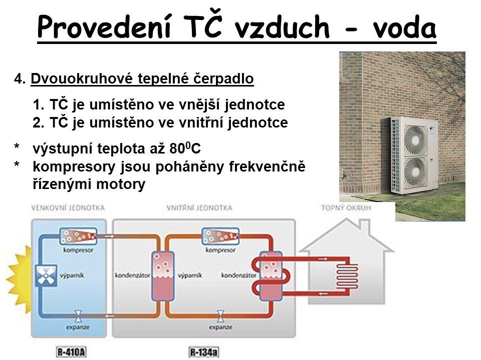 Provedení TČ vzduch - voda 4. Dvouokruhové tepelné čerpadlo 1.